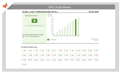 ISEE Score Report
