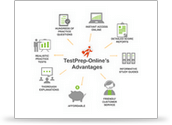 TestPrep-Online Aptitude Tests