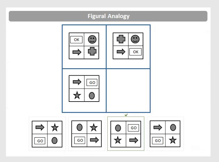 OLSAT Nonverbal Question Types Samples Explanations TestPrep – Non Verbal Communication Worksheets