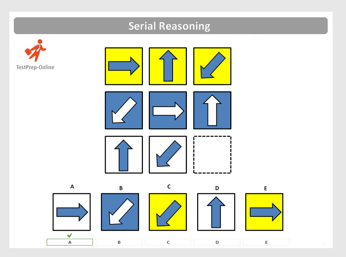 NNAT Serial Reasoning Questions u0026 Tips - TestPrep-Online