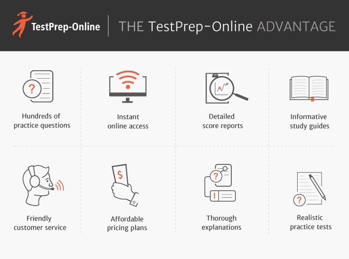 english writing placement test practice - testprep-online