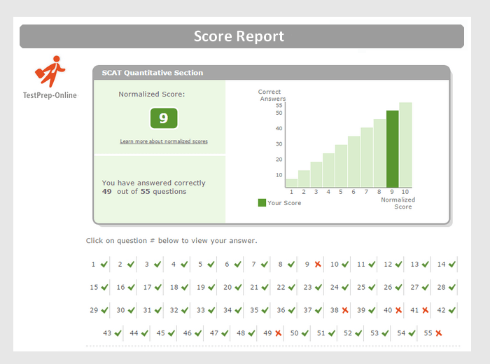 SCAT Test Scores: Understand Your Child's Score - TestPrep-Online