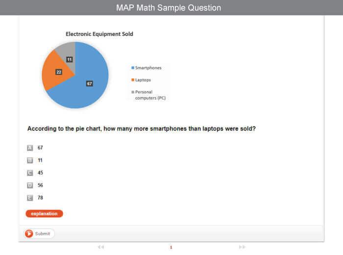 100+ 5th Grade Math Map Rit Score Chart – yasminroohi  Th Grade Map Test Practice on