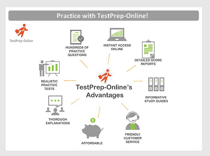 Wonderlic College Entrance Exam - TestPrep-Online