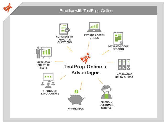 ACCUPLACER College-Level Math Practice 2017 - TestPrep-Online